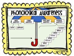 Struggling Readers: Phonological Awareness vs. Phonemic Awareness