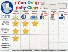 Potty Reward Chart - Buy Potty Reward Chart - Purchase Potty Reward Chart (Kenner, Toys & Games,Categories,Learning & Education)