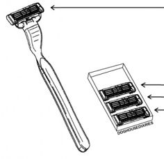 The lifespan of razors