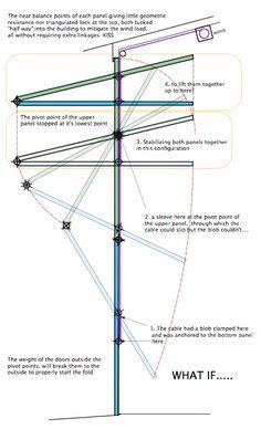 Balanced horizontal bifolding door 13-26-22.jpg; 388 x 638 (@100%)