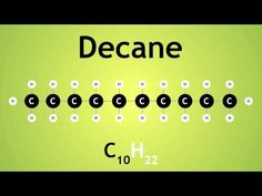 alkanes alkenes essay Chapter 3 alkanes 31 introduction objectives 32 petroleum: a source of alkanes composition of  alkanes, alkenes,  papers, and lecture notes with other.