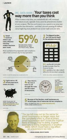 Inc. March 2012 Taxes Infographic