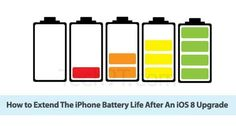 How to Extend The iPhone Battery Life After An iOS 8 Upgrade