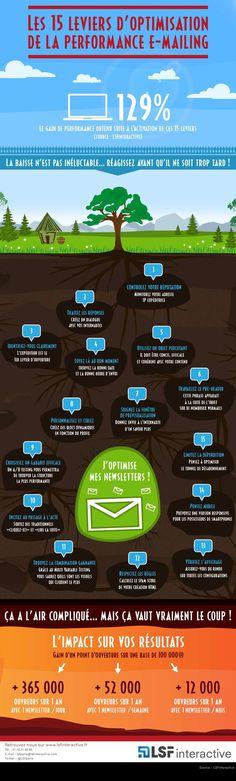 #Infographie #E-mailing : 15 astuces pour accroître la performance de ses campagnes via Pinterest