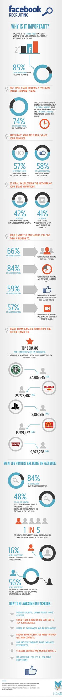 Do you have a social #recruiting success story? Learn more about hiring on Facebook [infographic] #SocialMedia