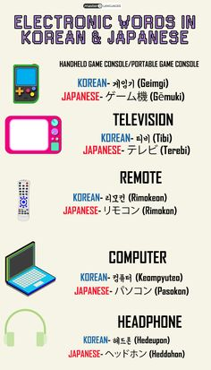 Electronic Words in Korean and Japanese **Game Console** - Korean: 게임기 (Geimgi) - Japanese: ゲーム機 (Gēmuki) **TV** - Korean: 티비 (Tibi) - Japanese: テレビ (Terebi) **Remote Control** - Korean: 리모컨 (Rimokeon) - Japanese: リモコン (Rimokon) **Computer** - Korean:컴퓨터 (Keompyuteo) - Japanese: パソコン (Pasokon) **Headphone** - Korean: 헤드폰 (Hedeupon) - Japanese: ヘッドホン (Heddohon)