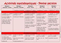 Activités Mathématiques - Progression annuelle - Petite section - PS - Maternelle - Cycle 1 - Pass Education Pass Education, Ps Plus, Cycle 1, Teaching Aids, Primary School, Activities, Maths, Montessori, School