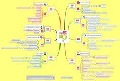 """Sommaire du livre """"Enseigner autrement avec le Mind Mapping"""" de Pierre Mongin et Fabienne De Broeck aux Editions Dunod, un livre incontournable pour utiliser les cartes mentales en classe !"""