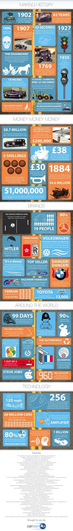 50 quirky car facts that will blow your mind [infographic] - Yahoo! Autos