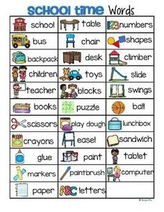 This is a concise page of words that can be used with a BACK to SCHOOL theme, for sight reading, story ideas, picture/word linking, and other literacy activities. This page lists the 32 words featured in the KidSparkz packet Back to School Vocabulary Center