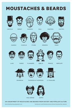 Moustaches & Beards on Behance Font Shop, Moustaches, Darwin, Popular Culture, Beards, Behance, Moustache, Mustache, Man Beard