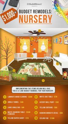 Budget Remodel 1000 Nursery 564x1024 Nursery Remodel 1000
