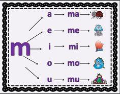 Actividades para practicar las sílabas con m.