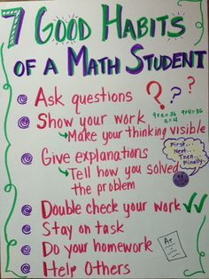 7 Habits of Highly Successful Mathematicians Anchor charts for classroom management Math Charts, Math Anchor Charts, Metacognition Anchor Charts, Math Teacher, Teaching Math, Fifth Grade Math, Fourth Grade, 5th Grade Math Games, Ninth Grade