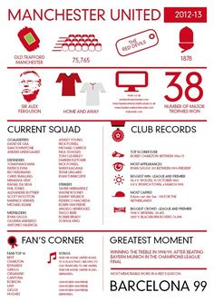 Football Infographics - Manchester United FC by Peter Scarks Design (for Shane! Michael Carrick, Bobby Charlton, Northern Irish, Manchester United Football, English Premier League, Old Trafford, Sunderland, Man United, Infographic