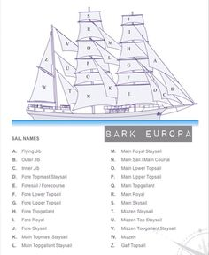 sail-plan of the beauteous Bark Europa!