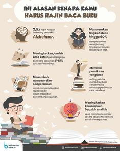 Indonesian Motivation for Life Learning Quotes 34 Ideas - Studying Motivation Study Motivation Quotes, Study Quotes, Life Motivation, Life Quotes, Qoutes, Money Quotes, Quotes Quotes, Islamic Inspirational Quotes, Islamic Quotes
