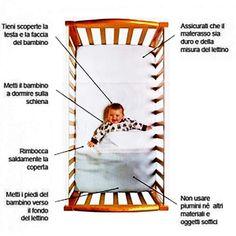 SIDS, definizione e prevenzione, dormire in modo sicuro Blog, Death