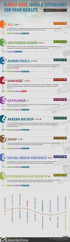 If you are new to Joomla & get confused with what extensions are necessary for your website, take a look at the inforgraphic about 9 must-have Joomla