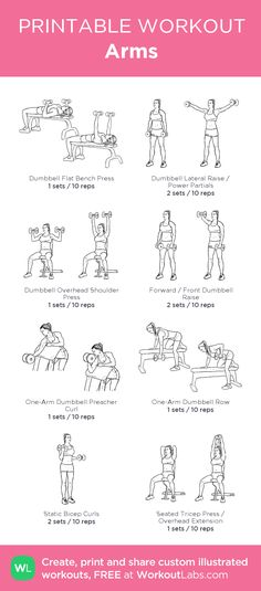 Arms · Free workout by WorkoutLabs Fit