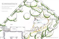 Gartenplanung München gartenplanung gartendesign und gartengestaltung garten modern