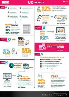 UX_infographic5