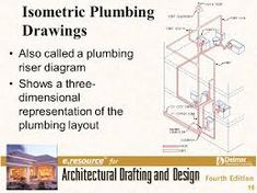 18 Best Plumbing Piping Services Cad Outsourcing Images