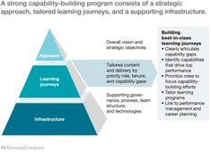 Playing catch-up: How to partner with the retailer of the future | McKinsey & Company