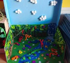 Rainforest dioramas in a shoebox In a shoebox, cut away one side. Paint the remaining inside surfaces (green/brown for land on the bottom, blue for a water feature, sides can be light blue for air, lid can be bright blue for sky). Add playdough flours, pipe cleaner vines, tissue paper plants, sticks for tree trunks, ect. Have fun!