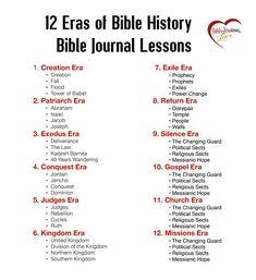 Bible Journal Beta Class   Bible Journal Love
