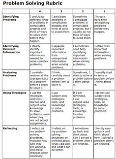 Awesome Problem-Solving Rubric for Teachers ~ Educational Technology and Mobile Learning test taking strategy Problem Based Learning, Project Based Learning, Thinking Skills, Critical Thinking, Teaching Strategies, Teaching Resources, Math Problem Solving, Professor, 21st Century Skills