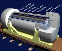 Spent Nuclear Fuel Shipping Cask | ... here for a diagram of a typical spent fuel transportation cask (pdf