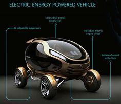 Скляні Яєчні Concept Cars: Citroen Eggo