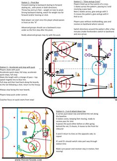 Hockey Practice Plan Template - 40 Hockey Practice Plan Template , 19 Practice Plan Templates Free to In Pdf Free Business Plan, Business Plan Template Free, Life Plan Template, Dek Hockey, Hockey Drills, Hockey Training, Hockey Coach, Coaching, Lettering