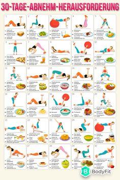 Diät 30 Tage nach Adipositas