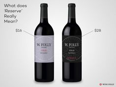 Some countries have strict rules but, in the US, the word 'Reserve' doesn't technically mean anything. Find out the true definition of a reserve wine. Wine Folly - Learn about wine and spirits.