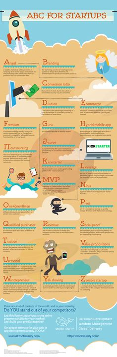 An A-Z Guide On Startup Terminology #Infographic #Infografía