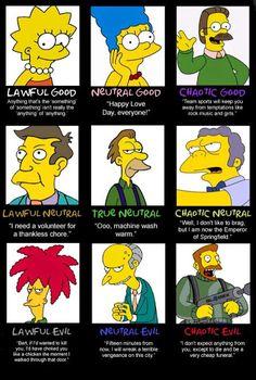 Simpsons allignment