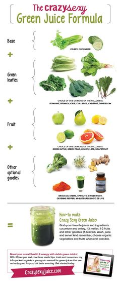 How To Make Crazy Sexy Green Juice! (Infographic) - Same as the other green juice but with more options and it's beautiful.Not a green juice person. Smoothie Vert, Juice Smoothie, Smoothie Drinks, Detox Drinks, Smoothie Recipes, Detox Juices, Cleanse Recipes, Smoothie Detox, Juicer Recipes