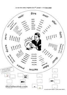 Le futur simple - roue de verbes du troisième (3e) groupe | GRATUIT FLE fiches pédagogiques