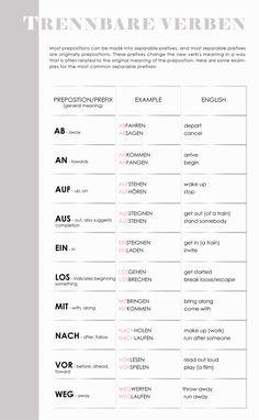 Deutsch trennbare verben