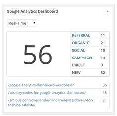 Essential WordPress Plugins - Google Analytics Dashboard for WP