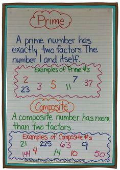 Math Anchor Charts - Teaching With SimplicityPrime and composite numbers anchor chart. Math Charts, Math Anchor Charts, Division Anchor Chart, Reading Charts, Homeschool High School, Homeschool Math, Homeschooling, Math Strategies, Math Resources