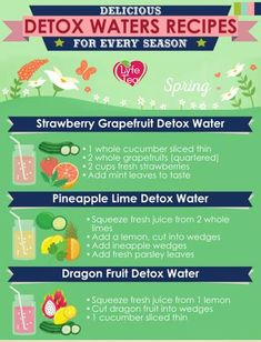 The Best Detox Waters You Never Knew About! – Lyfe Tea #DetoxWater #healthy #DrinkUp