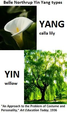 (www.trekearth.com/gallery/North_America/United_States/Northeast/Massachusetts/Boston/photo241383.htm http://500px.com/photo/31027455) the related systems use similar yin yang examples;some also seen in belle northrup articles & section in mcjimsey.1936 article YANG=calla lily, YIN=willow.similar to caygill,segerstrom,illuminessensce http://pinterest.com/pin/525021269029758186 ,kentner http://pinterest.com/pin/525021269029568773 ,zyla,donner,john kitchener psc www.youtube.com/user/jkpsc/vide...