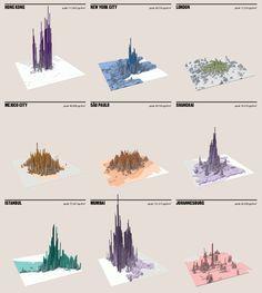 Densities+of+Major+World+Cities