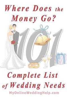 Wedding 101: Where all the money goes. Complete list of planning needs.   MyOnlineWeddingHelp.com