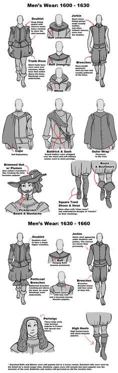 Early 17th Century Menswear by MelissaDalton.deviantart.com on @deviantART