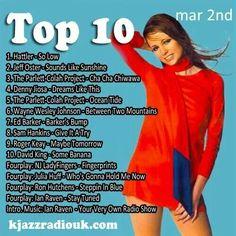 KjazzradioUK.com top 10