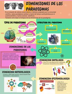 How To Create Infographics, High Definition, Definitions, Map, Location Map, Peta, Maps